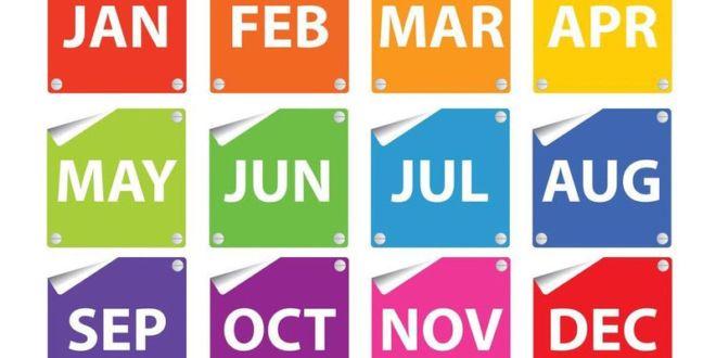Svaki mjesec je unikatan.Saznajte šta vaš mjesec rođenja otkriva o vašem životu