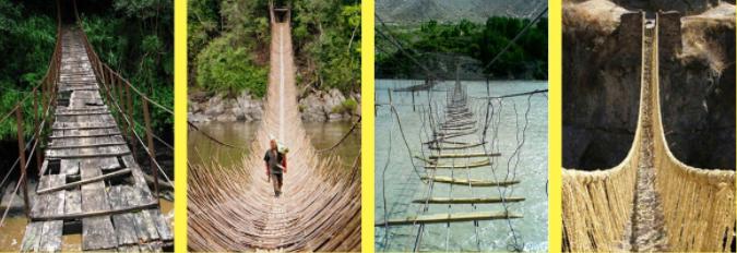 Izaberite most koji vam izgleda NAJOPASNIJE za prijeći i saznajte više o svojoj ličnosti