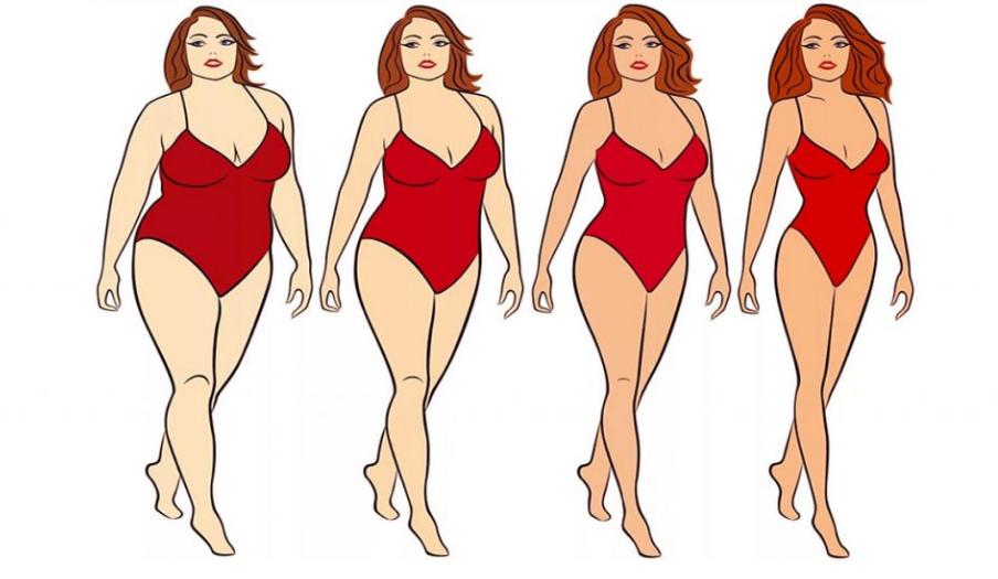 Prema nauci : Evo kako vam post pomaže da smršate i ojačate vaše tijelo