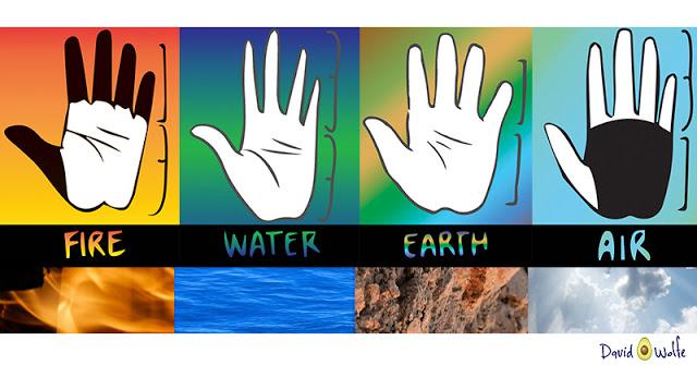 Šta vaš oblik dlanova govori o vašoj ličnosti