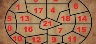 NOSTRADAMUSOV KRUG: Izaberi jedan broj i saznaj šta ti donosi u budućnosti…