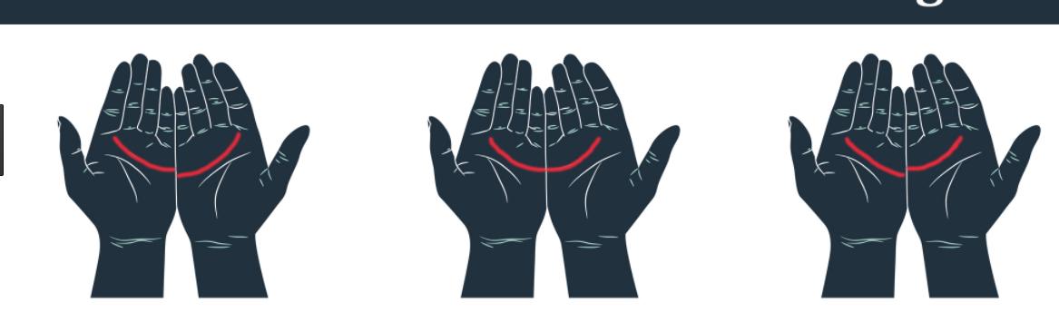 Šta linija na vašem dlanu otkriva o vašem ljubavnom životu?