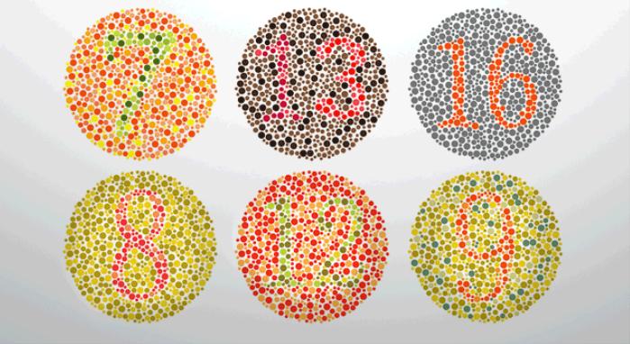 Test ličnost : Koji broj najjasnije vidite ?